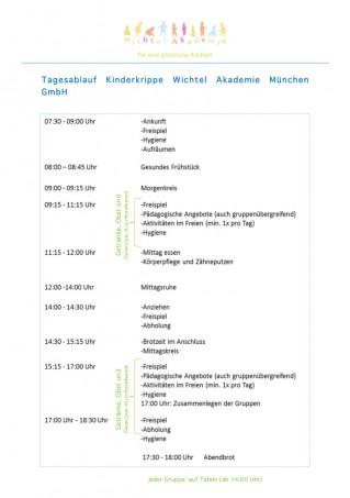 wichtel-akademie-tagesablauf-kinderkrippe